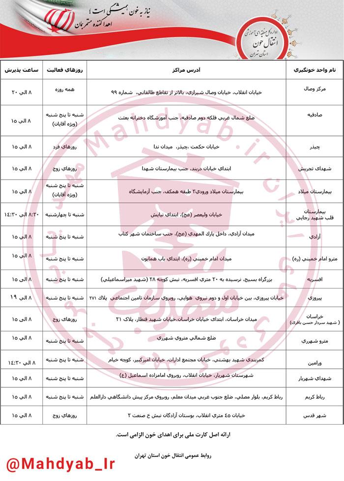 مراکز اهدای خون تهران و حومه